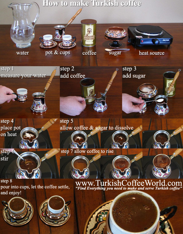 How to make turkish coffee with detailed instructions How to make coffee with a coffee maker